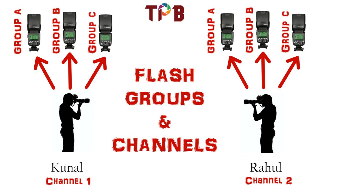 dslr camera flash channel and group